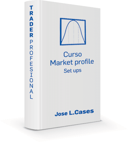 Market Profile. Set ups
