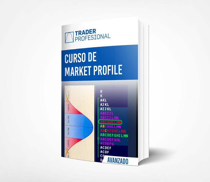curso de market profile