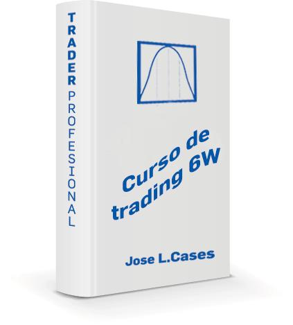 Curso de Trading 6W