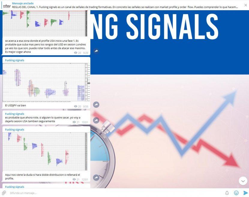 señales de trading en canal