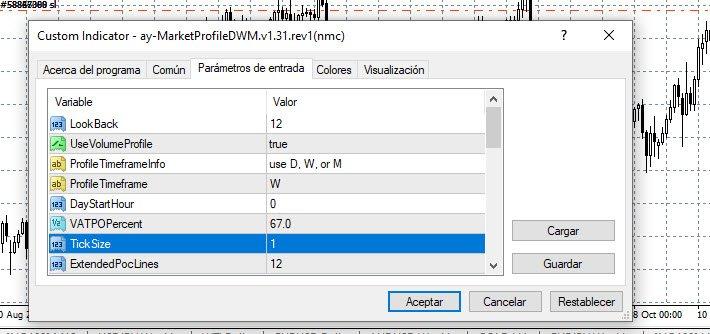 indicador market profile MT4