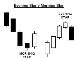 evenign star