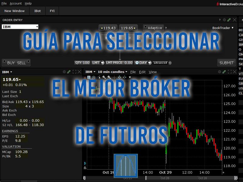 Mejor bróker de futuros y acciones- Guía completa