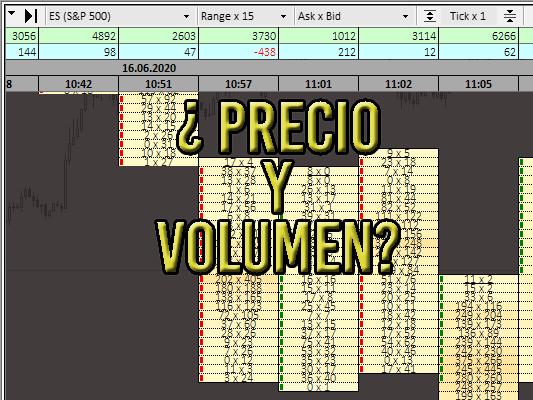 Precio y volumen. Cómo añadirlo a tu estrategía de trading