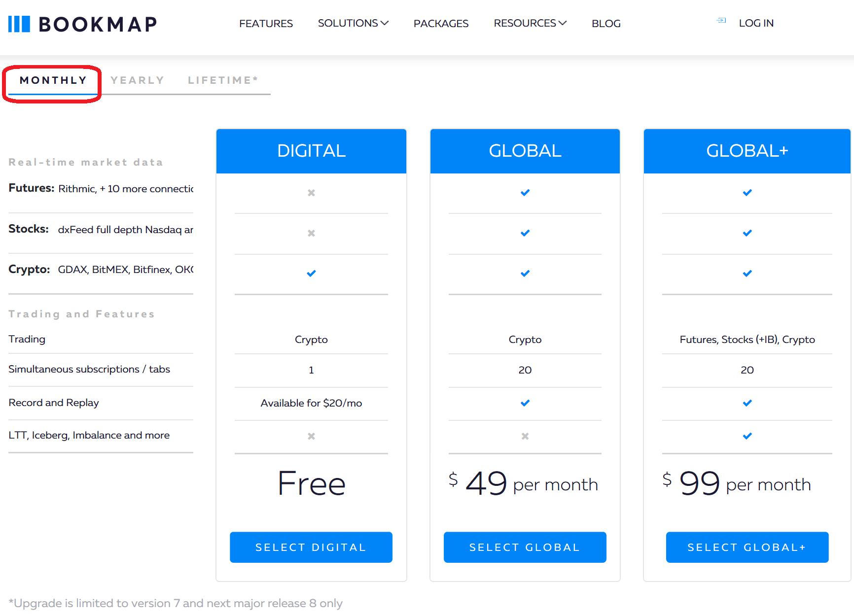 bookmap precio