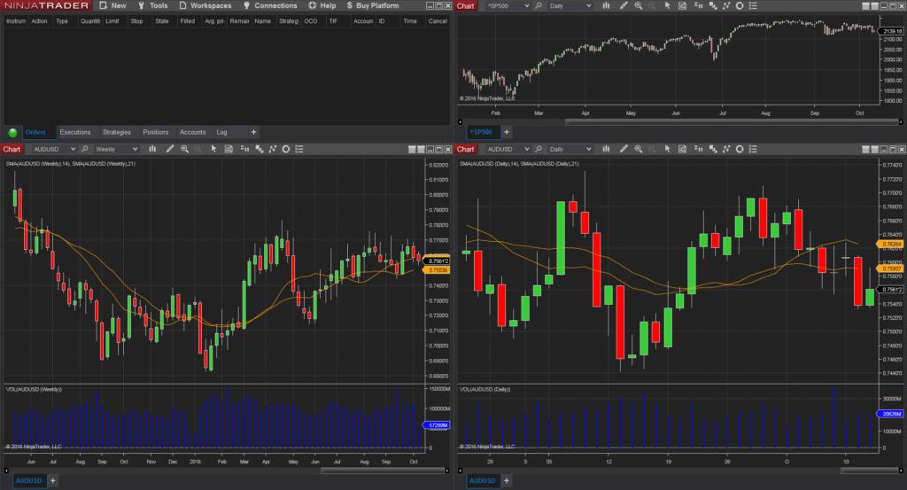 ninja trader charts
