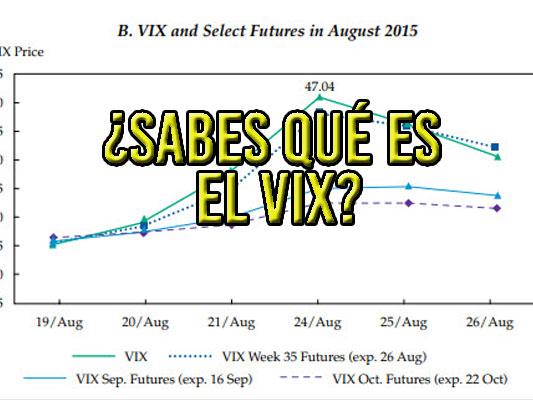 VIX. Guia de uso